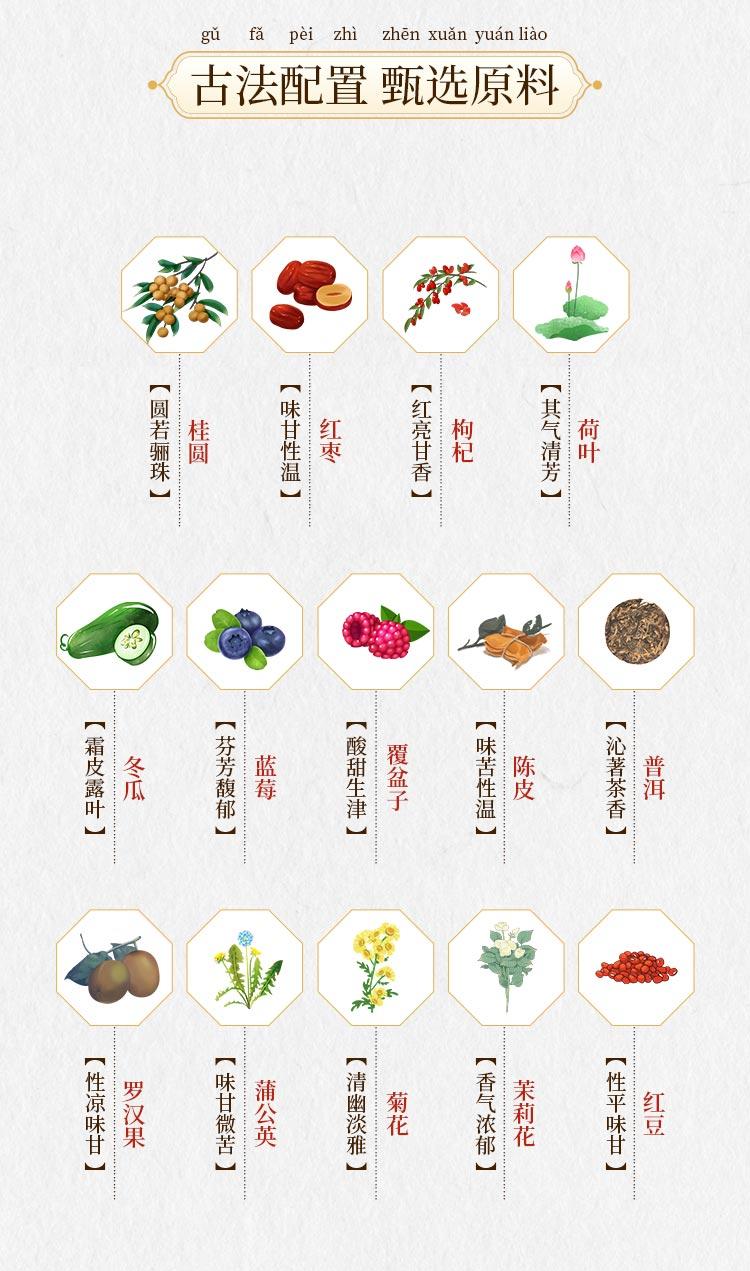 东兴本草 罗汉果凉茶 2.5g*12袋/盒 3