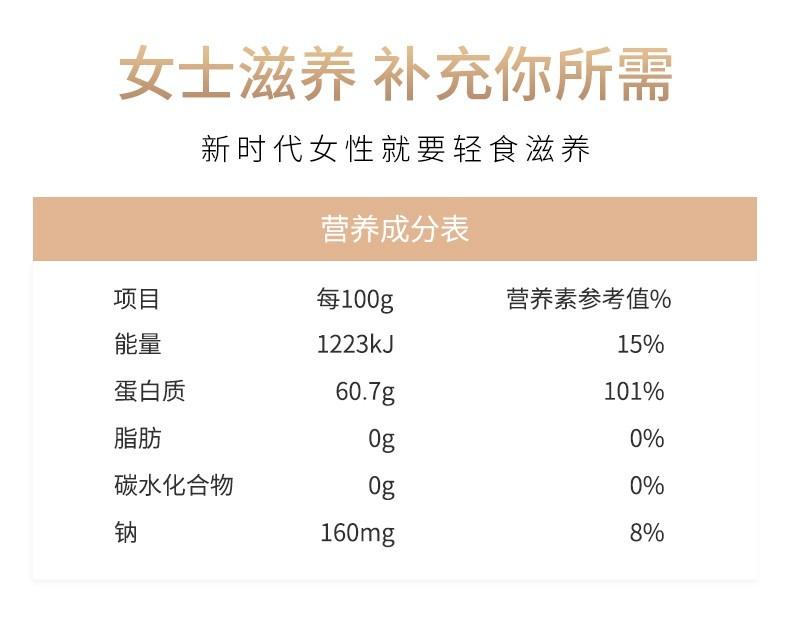 同仁堂 白燕燕窝 40克(4克*10)/礼盒装 3