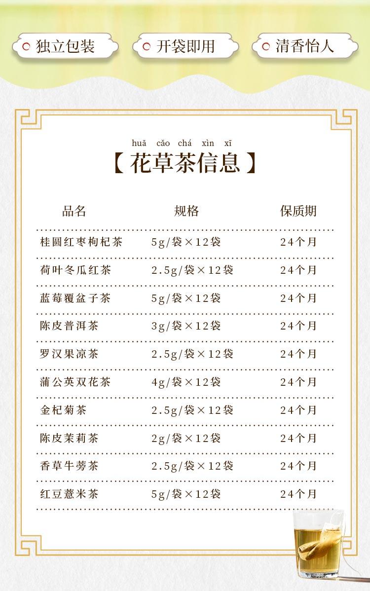 东兴本草 金杞菊茶 2.5g*12袋/盒 2